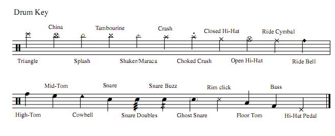 Hi Hat Notation Finale 2010 Makemusic Forum